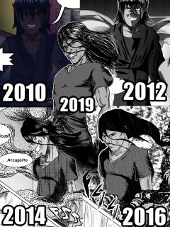 La Evolucion De Un Autor: Ansaizunia